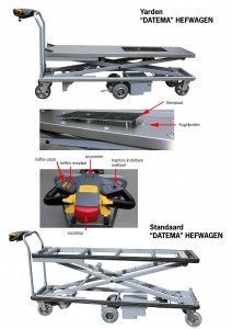 pag-2-hef-wagen-212x300